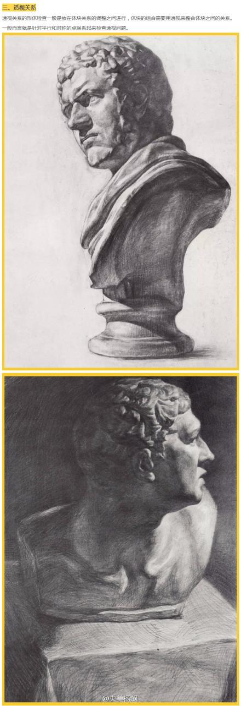 素描石膏图像最有效的应对方法!